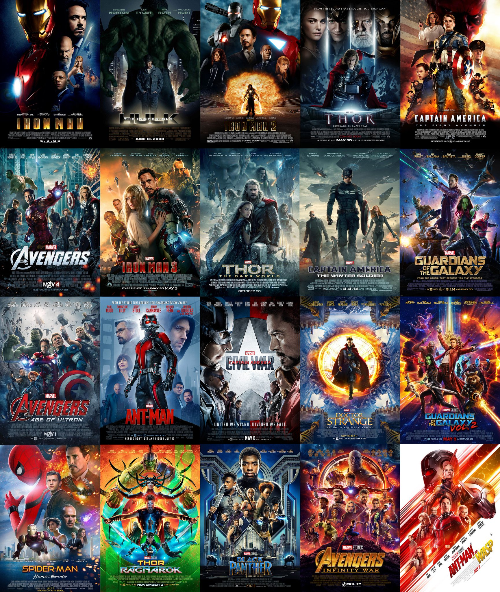 Pre Avengers Endgame Thoughts End Of The Mcu Era Scan